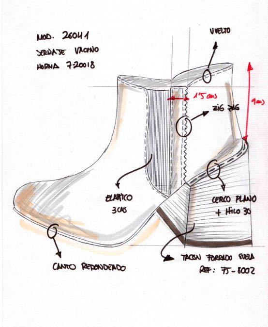 Curso de diseño de calzado ICModa